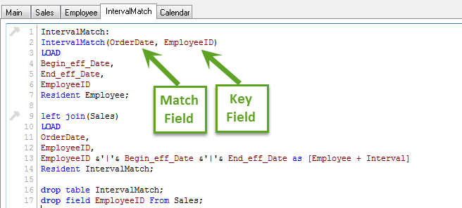 April 2014 learn qlikview for Pivot table design qlikview