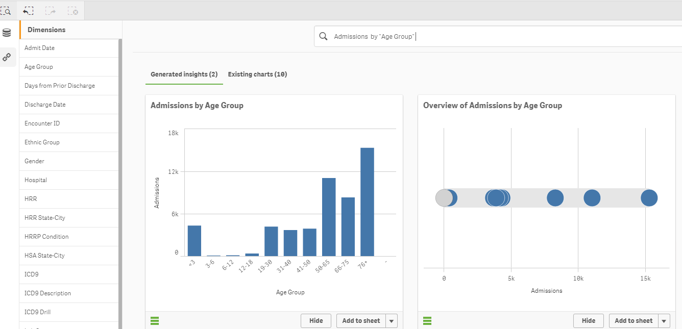 Learn Qlikview